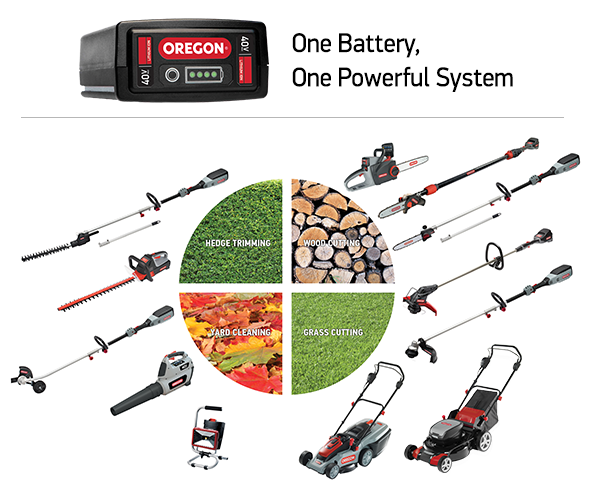 one battery one powerful system