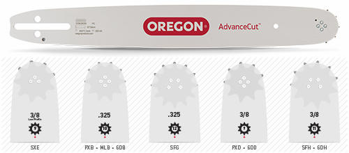 AdvanceCut Saw Chain and Guide Bars   Oregon Products