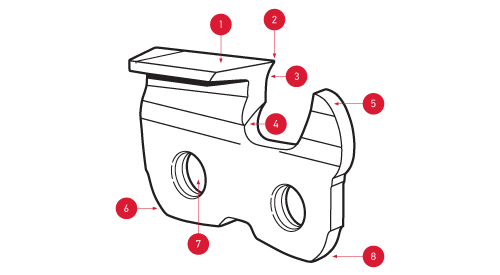 Parts of Cutter