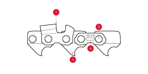 Four Basic Components of Saw Chain